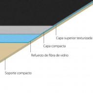 ROLLO SUELO DANZA SONATA™ 2x20m STUDIO/BALLET NEGRO