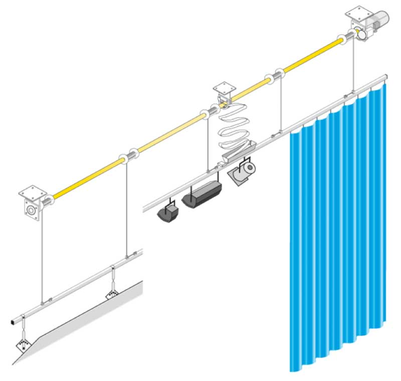 El sistema RWZ es fabricado en Alemania por Nivoflex y distribuido por Siluj.